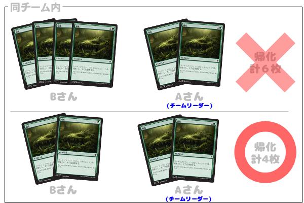 双頭巨人共有カード